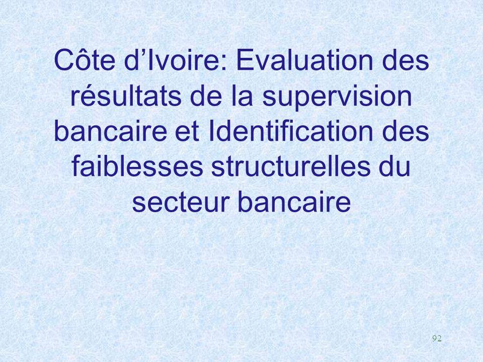 92 Côte d'Ivoire: Evaluation des résultats de la supervision bancaire et Identification des faiblesses structurelles du secteur bancaire