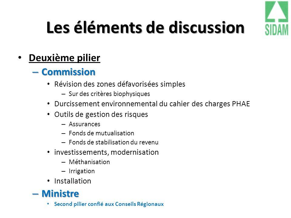 Les éléments de discussion Deuxième pilier – Commission Révision des zones défavorisées simples – Sur des critères biophysiques Durcissement environne