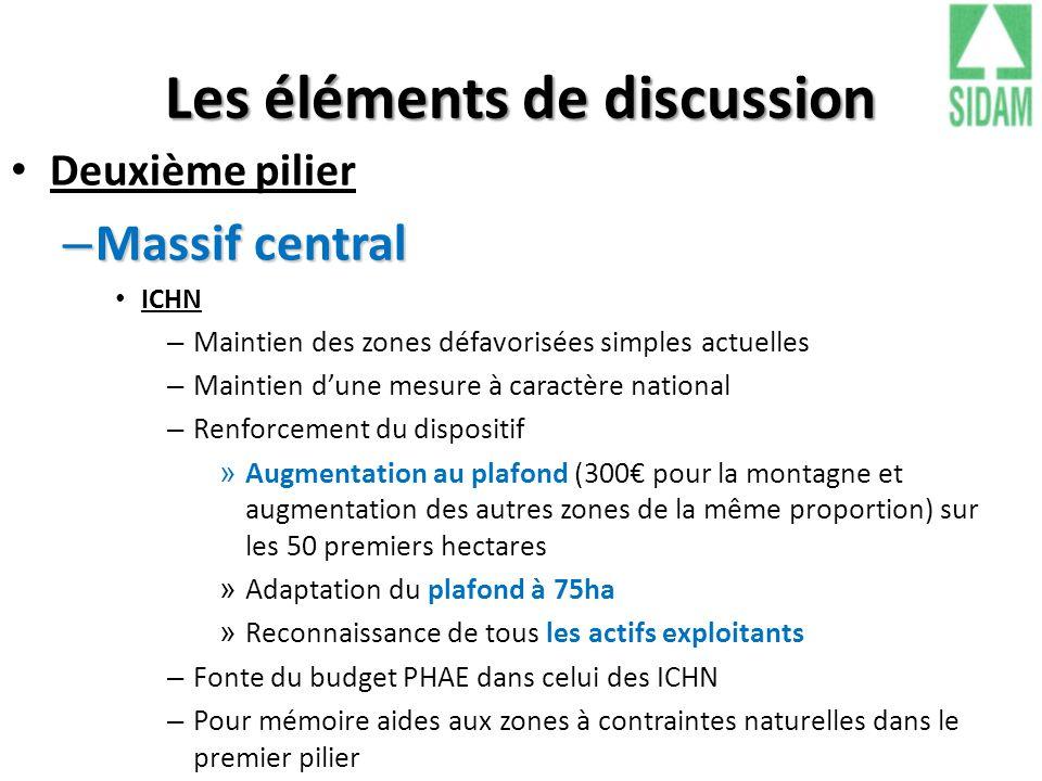 Les éléments de discussion Deuxième pilier – Massif central ICHN – Maintien des zones défavorisées simples actuelles – Maintien d'une mesure à caractè