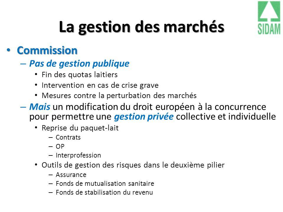 La gestion des marchés Commission Commission – Pas de gestion publique Fin des quotas laitiers Intervention en cas de crise grave Mesures contre la pe