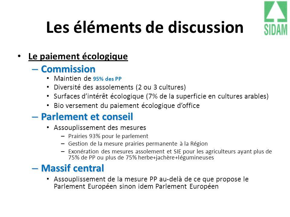 Les éléments de discussion Le paiement écologique – Commission Maintien de 95% des PP Diversité des assolements (2 ou 3 cultures) Surfaces d'intérêt é