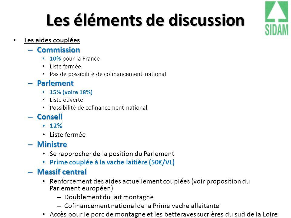 Les éléments de discussion Les aides couplées – Commission 10% pour la France Liste fermée Pas de possibilité de cofinancement national – Parlement 15