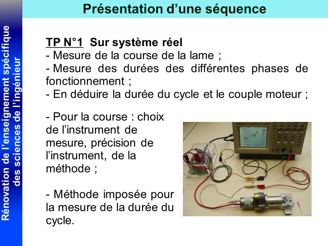 Rénovation de l'enseignement spécifique des sciences de l'ingénieur TP N°1Sur système réel - Mesure de la course de la lame ; - Mesure des durées des différentes phases de fonctionnement ; - En déduire la durée du cycle et le couple moteur ; - Pour la course : choix de l'instrument de mesure, précision de l'instrument, de la méthode ; - Méthode imposée pour la mesure de la durée du cycle.
