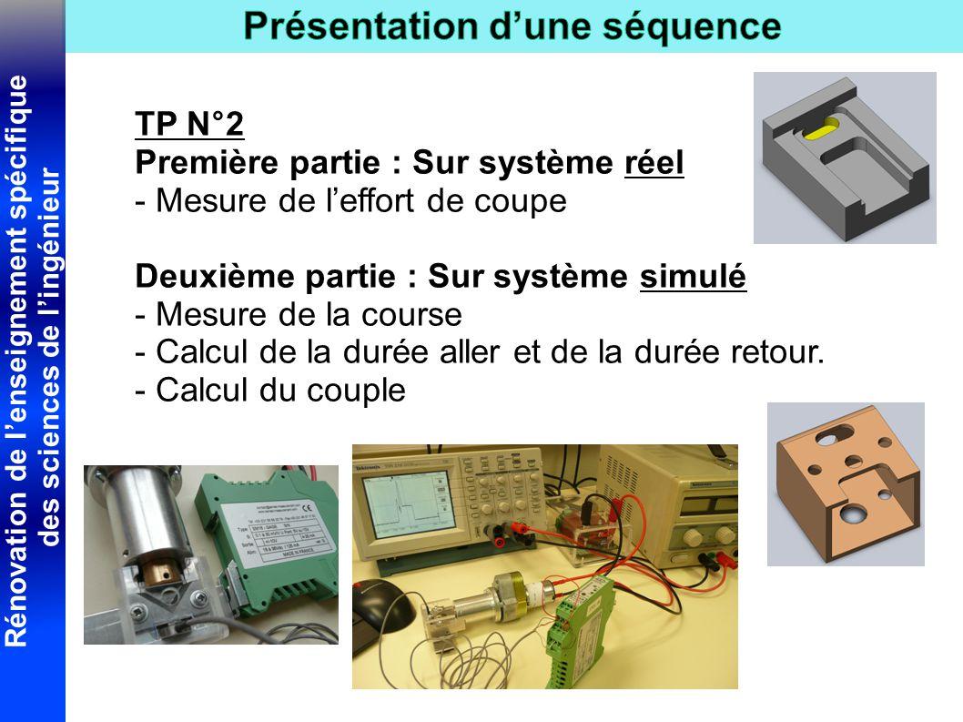 Rénovation de l'enseignement spécifique des sciences de l'ingénieur TP N°2 Première partie : Sur système réel - Mesure de l'effort de coupe Deuxième partie : Sur système simulé - Mesure de la course - Calcul de la durée aller et de la durée retour.