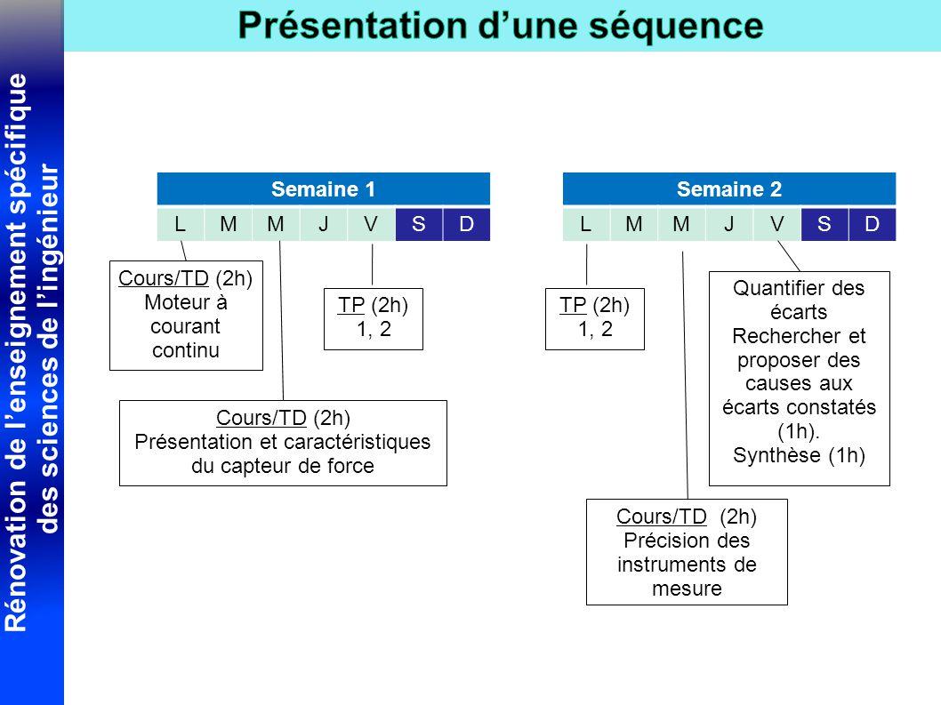 Rénovation de l'enseignement spécifique des sciences de l'ingénieur TP (2h) 1, 2 Semaine 1 LMMJVSD Semaine 2 LMMJVSD Cours/TD (2h) Moteur à courant continu Cours/TD (2h) Précision des instruments de mesure TP (2h) 1, 2 Quantifier des écarts Rechercher et proposer des causes aux écarts constatés (1h).