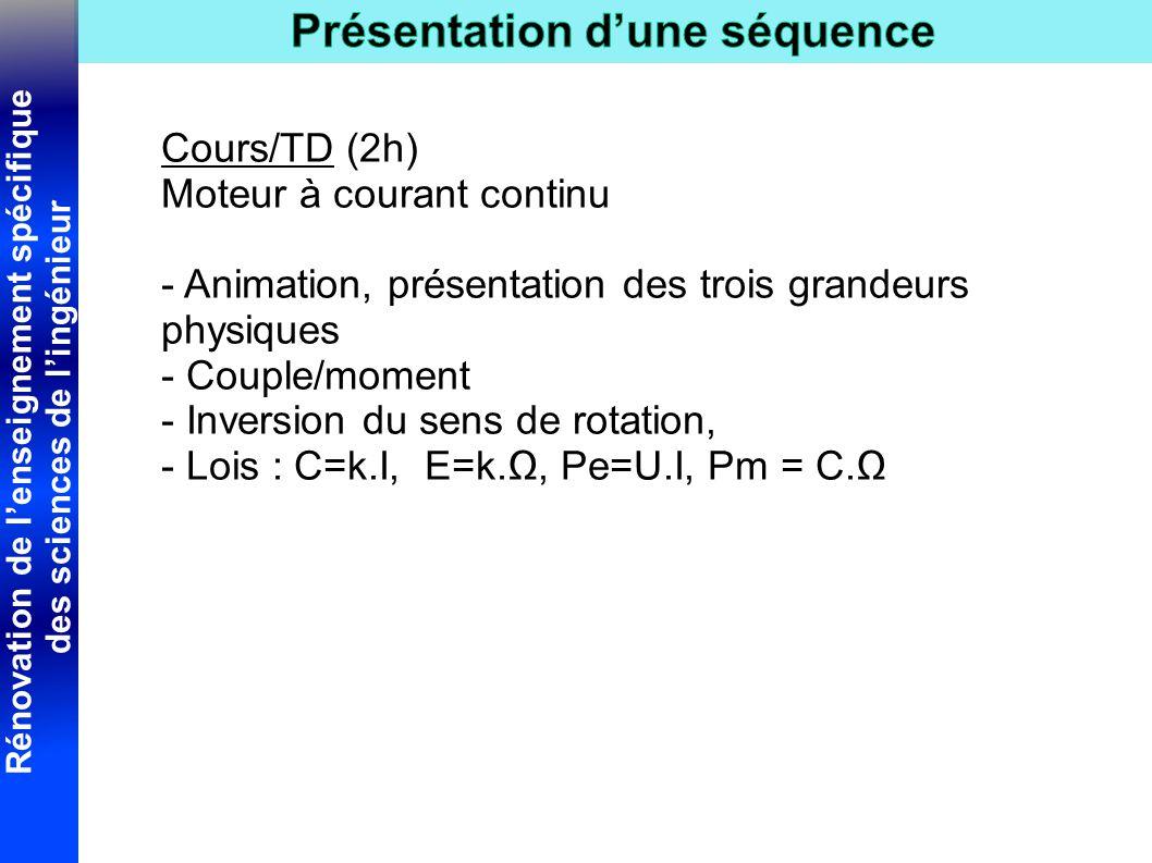 Rénovation de l'enseignement spécifique des sciences de l'ingénieur Cours/TD (2h) Moteur à courant continu - Animation, présentation des trois grandeurs physiques - Couple/moment - Inversion du sens de rotation, - Lois : C=k.I, E=k.Ω, Pe=U.I, Pm = C.Ω