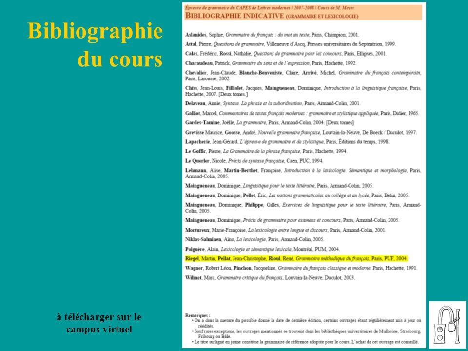 Bibliographie du cours à télécharger sur le campus virtuel