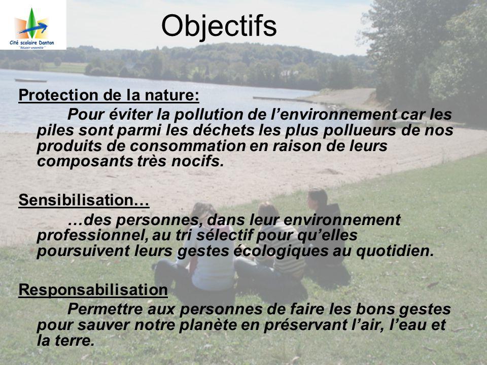 Objectifs Protection de la nature: Pour éviter la pollution de l'environnement car les piles sont parmi les déchets les plus pollueurs de nos produits de consommation en raison de leurs composants très nocifs.