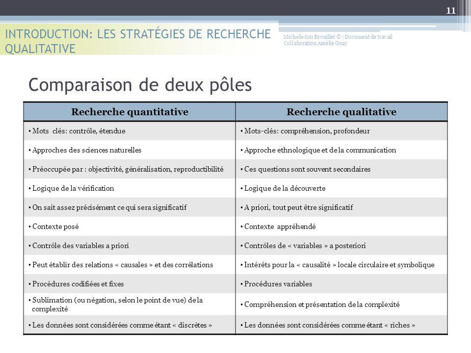 Recherche quantitativeRecherche qualitative Mots clés: contrôle, étendue Mots-clés: compréhension, profondeur Approches des sciences naturelles Approc