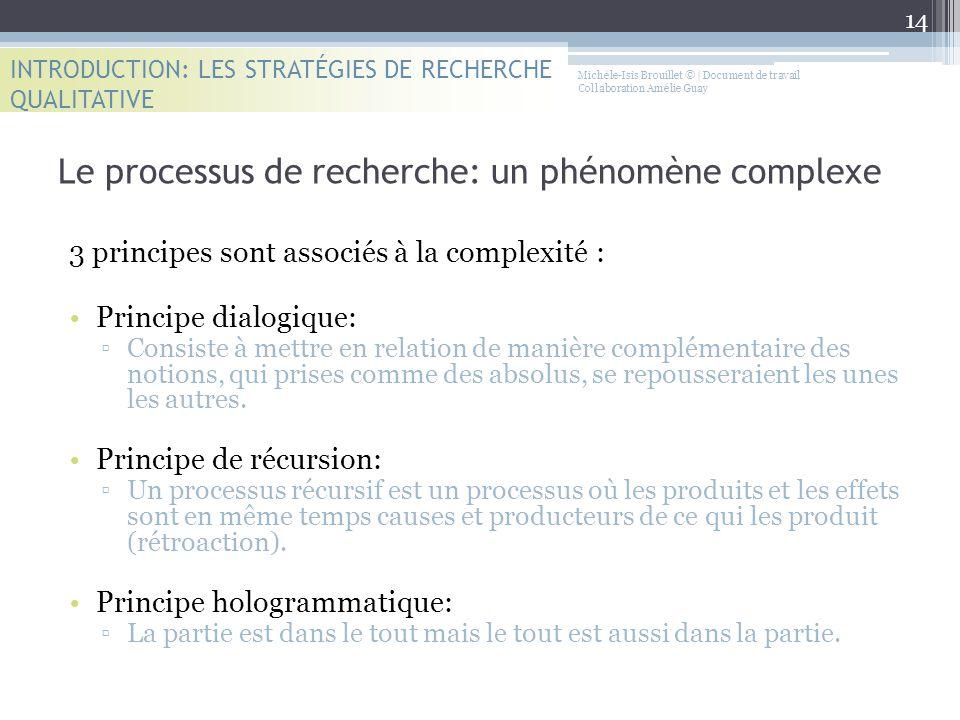 3 principes sont associés à la complexité : Principe dialogique: ▫Consiste à mettre en relation de manière complémentaire des notions, qui prises comm