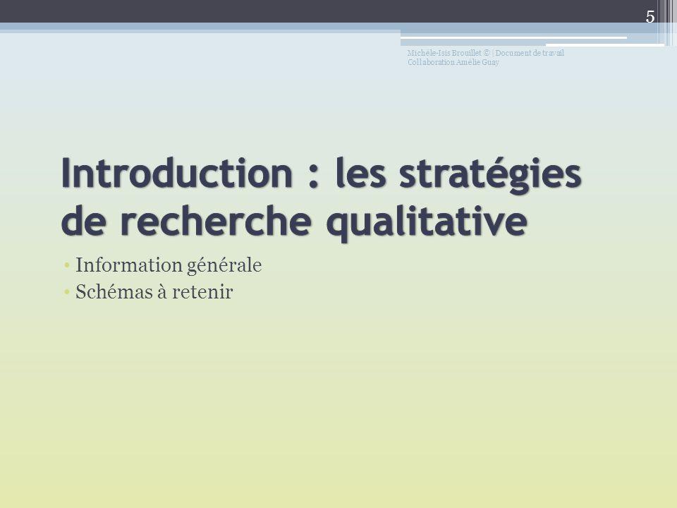 Information générale Schémas à retenir 5 Michèle-Isis Brouillet © | Document de travail Collaboration Amélie Guay