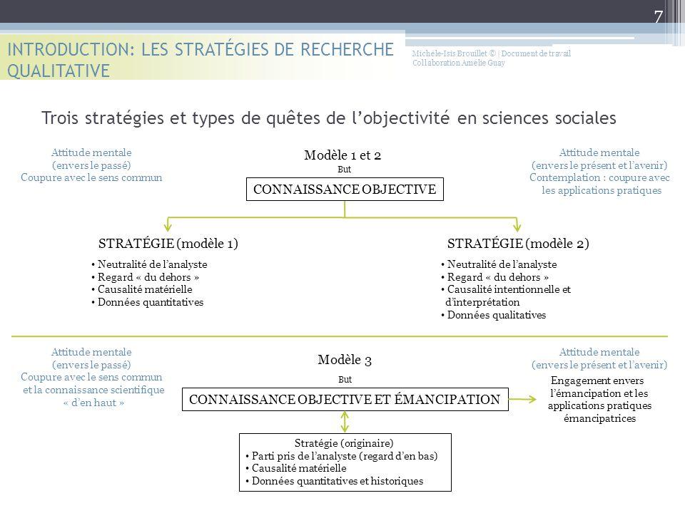 Trois stratégies et types de quêtes de l'objectivité en sciences sociales STRATÉGIE (modèle 1) Modèle 1 et 2 But CONNAISSANCE OBJECTIVE Neutralité de