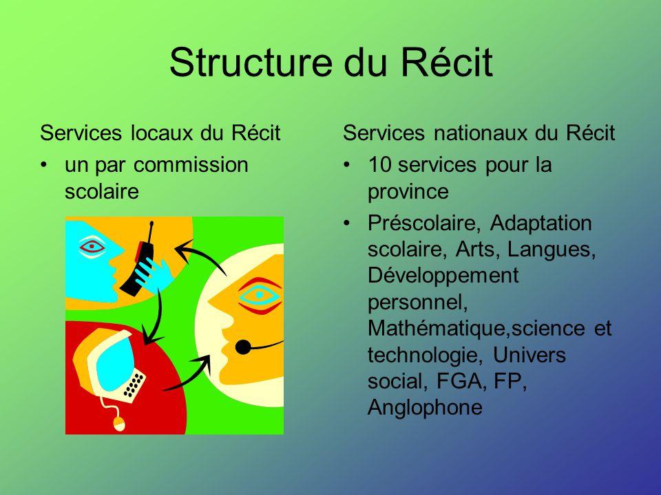 Structure du Récit Services locaux du Récit un par commission scolaire Services nationaux du Récit 10 services pour la province Préscolaire, Adaptatio