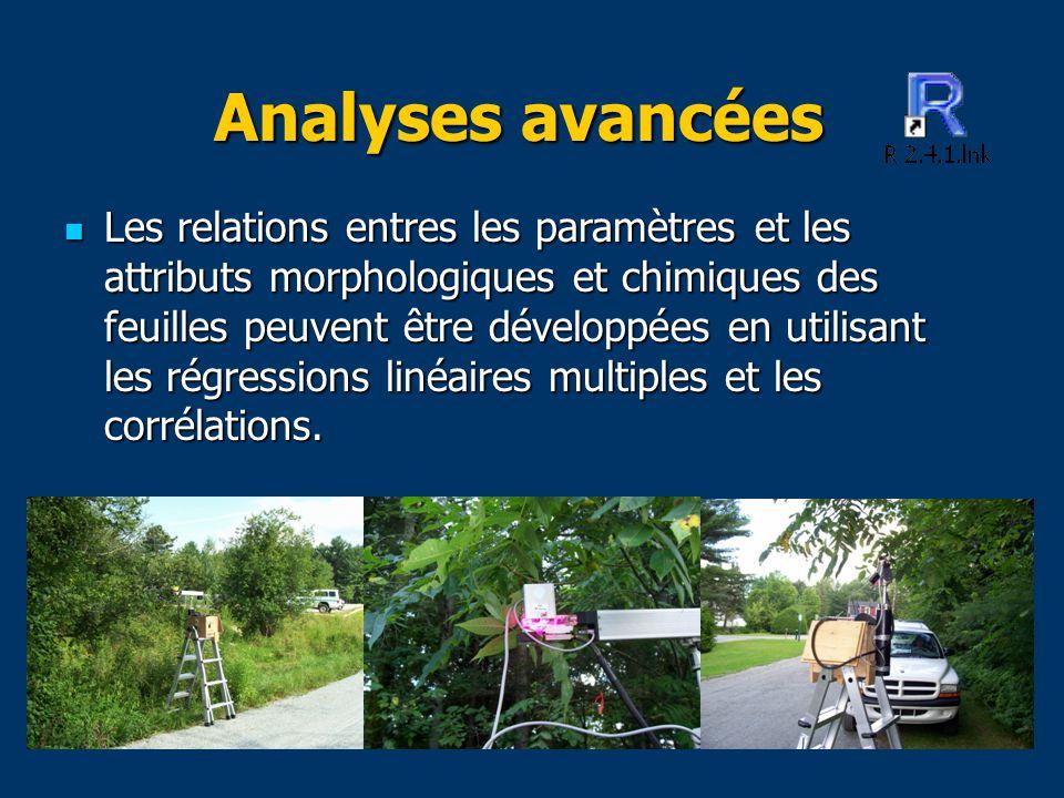 Analyses avancées Les relations entres les paramètres et les attributs morphologiques et chimiques des feuilles peuvent être développées en utilisant les régressions linéaires multiples et les corrélations.