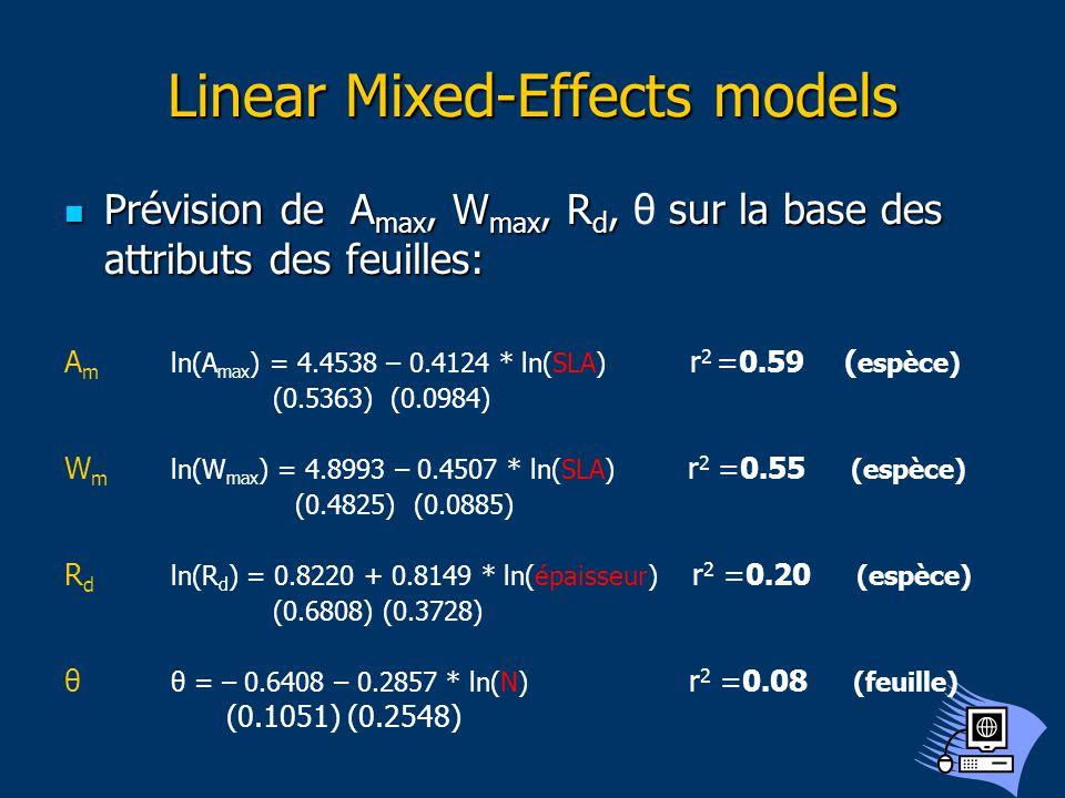 Linear Mixed-Effects models Prévision de A max, W max, R d, sur la base des attributs des feuilles: Prévision de A max, W max, R d, θ sur la base des attributs des feuilles: A m ln(A max ) = 4.4538 – 0.4124 * ln(SLA) r 2 =0.59 ( espèce) (0.5363) (0.0984) W m ln(W max ) = 4.8993 – 0.4507 * ln(SLA) r 2 =0.55 (espèce) (0.4825) (0.0885) R d ln(R d ) = 0.8220 + 0.8149 * ln(épaisseur) r 2 =0.20 (espèce) (0.6808) (0.3728) θ θ = – 0.6408 – 0.2857 * ln(N) r 2 =0.08 (feuille) (0.1051) (0.2548)