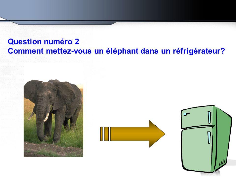 Mauvaise réponse : Ouvrir le réfrigérateur, mettre l'éléphant et fermer la porte.