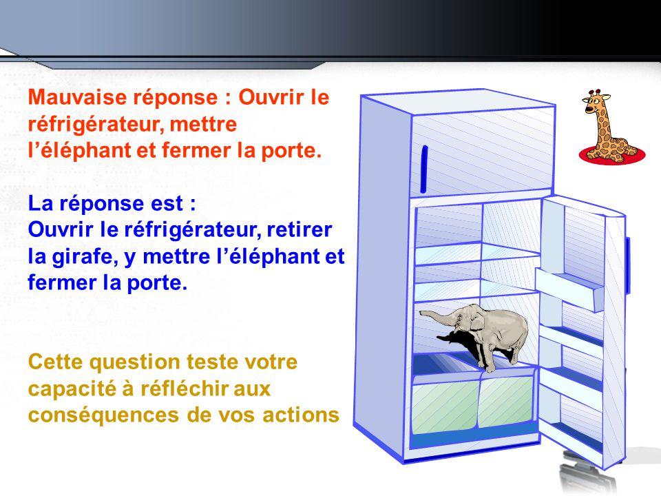 Mauvaise réponse : Ouvrir le réfrigérateur, mettre l'éléphant et fermer la porte. La réponse est : Ouvrir le réfrigérateur, retirer la girafe, y mettr