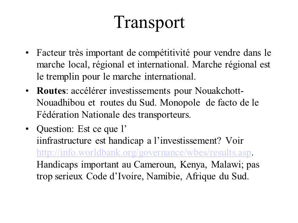 Transport Facteur très important de compétitivité pour vendre dans le marche local, régional et international. Marche régional est le tremplin pour le
