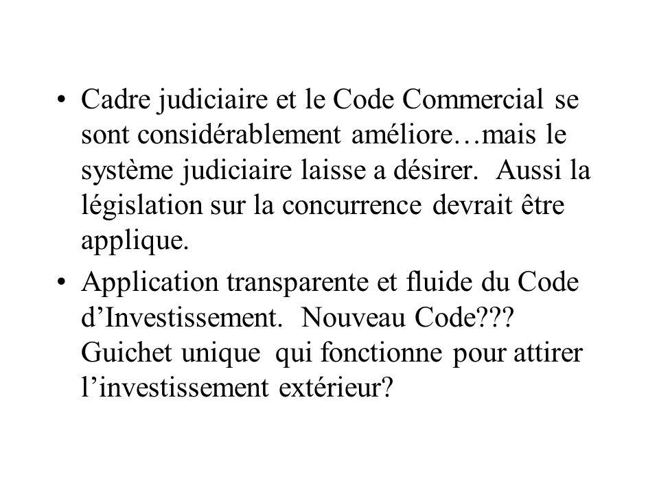Cadre judiciaire et le Code Commercial se sont considérablement améliore…mais le système judiciaire laisse a désirer. Aussi la législation sur la conc