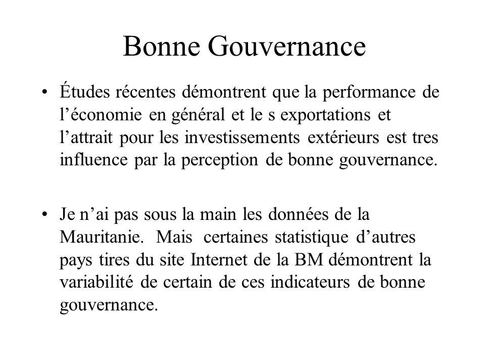Bonne Gouvernance Études récentes démontrent que la performance de l'économie en général et le s exportations et l'attrait pour les investissements extérieurs est tres influence par la perception de bonne gouvernance.
