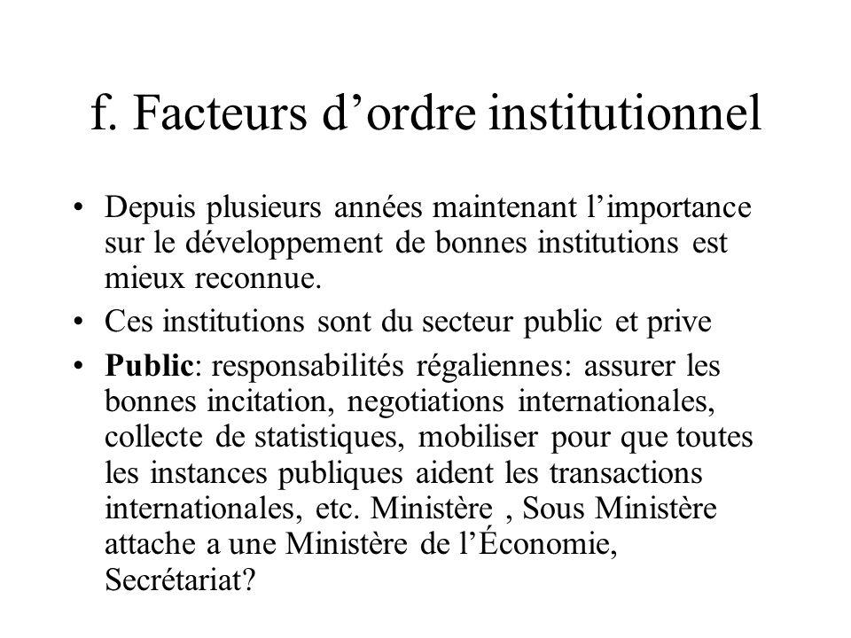 f. Facteurs d'ordre institutionnel Depuis plusieurs années maintenant l'importance sur le développement de bonnes institutions est mieux reconnue. Ces