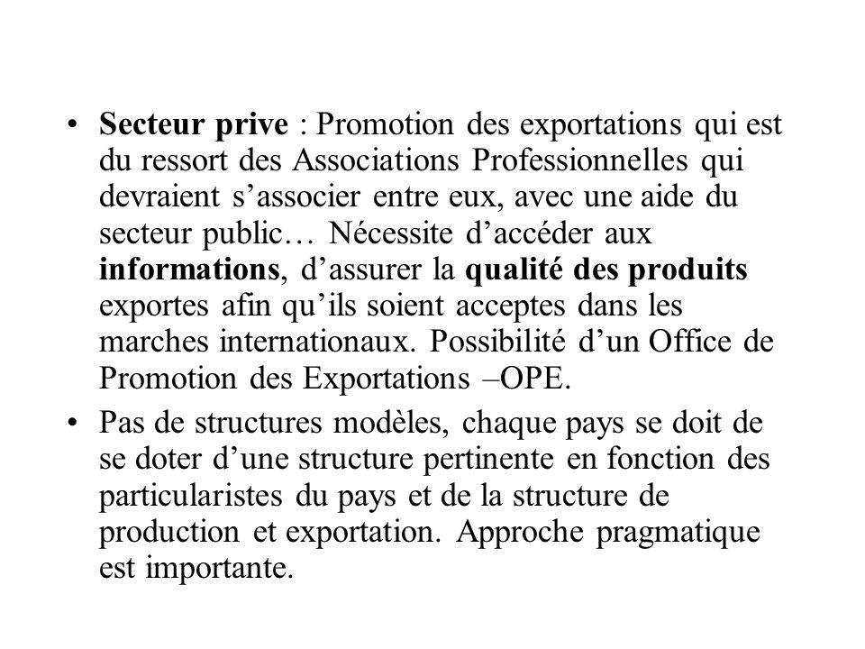 Secteur prive : Promotion des exportations qui est du ressort des Associations Professionnelles qui devraient s'associer entre eux, avec une aide du s