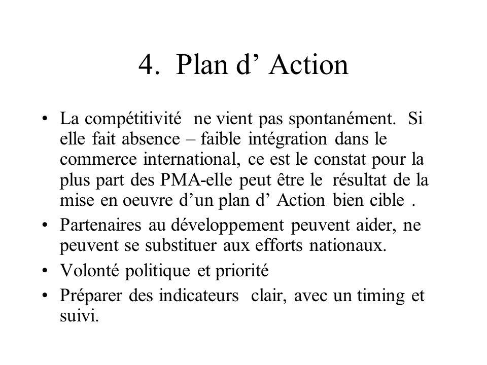 4. Plan d' Action La compétitivité ne vient pas spontanément. Si elle fait absence – faible intégration dans le commerce international, ce est le cons