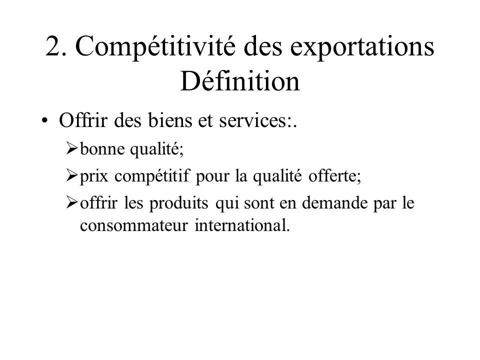 2. Compétitivité des exportations Définition Offrir des biens et services:.  bonne qualité;  prix compétitif pour la qualité offerte;  offrir les p