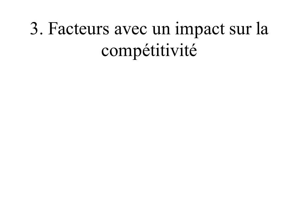 3. Facteurs avec un impact sur la compétitivité