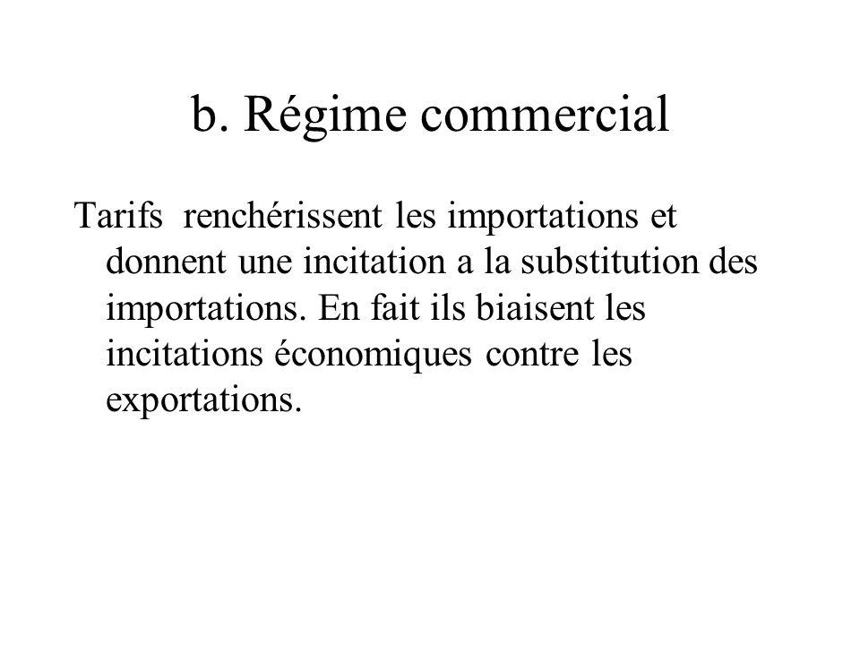 b. Régime commercial Tarifs renchérissent les importations et donnent une incitation a la substitution des importations. En fait ils biaisent les inci
