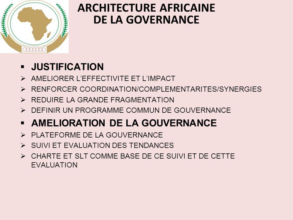 ARCHITECTURE AFRICAINE DE LA GOVERNANCE  JUSTIFICATION  AMELIORER L'EFFECTIVITE ET L'IMPACT  RENFORCER COORDINATION/COMPLEMENTARITES/SYNERGIES  REDUIRE LA GRANDE FRAGMENTATION  DEFINIR UN PROGRAMME COMMUN DE GOUVERNANCE  AMELIORATION DE LA GOUVERNANCE  PLATEFORME DE LA GOUVERNANCE  SUIVI ET EVALUATION DES TENDANCES  CHARTE ET SLT COMME BASE DE CE SUIVI ET DE CETTE EVALUATION