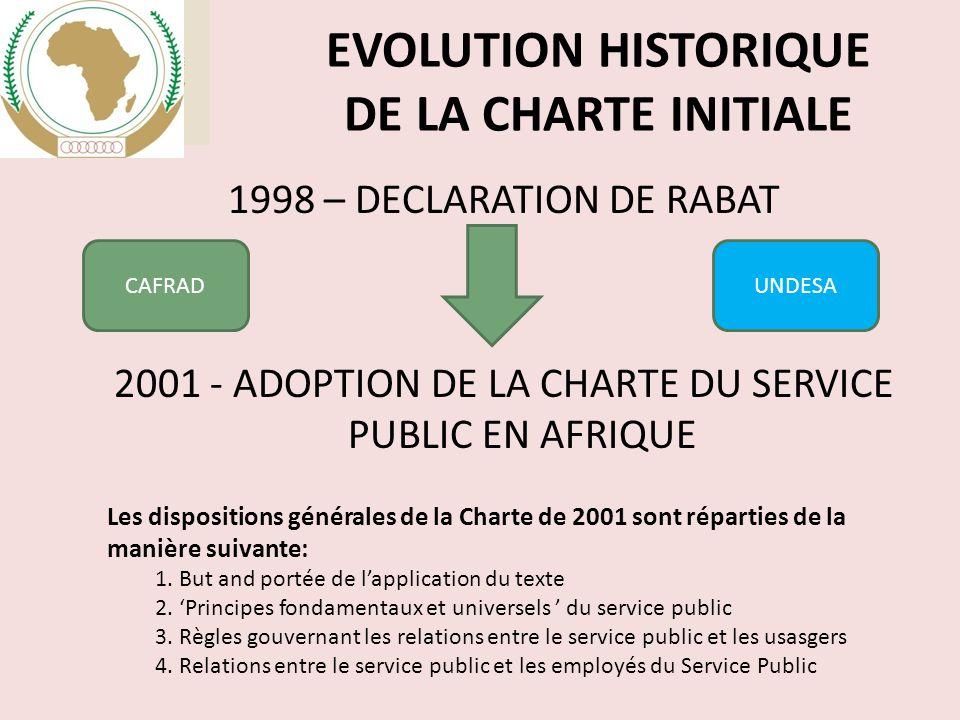 EVOLUTION HISTORIQUE DE LA CHARTE INITIALE 1998 – DECLARATION DE RABAT 2001 - ADOPTION DE LA CHARTE DU SERVICE PUBLIC EN AFRIQUE CAFRADUNDESA Les disp