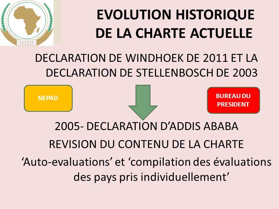 EVOLUTION HISTORIQUE DE LA CHARTE ACTUELLE DECLARATION DE WINDHOEK DE 2011 ET LA DECLARATION DE STELLENBOSCH DE 2003 2005- DECLARATION D'ADDIS ABABA REVISION DU CONTENU DE LA CHARTE 'Auto-evaluations' et 'compilation des évaluations des pays pris individuellement' NEPAD BUREAU DU PRESIDENT