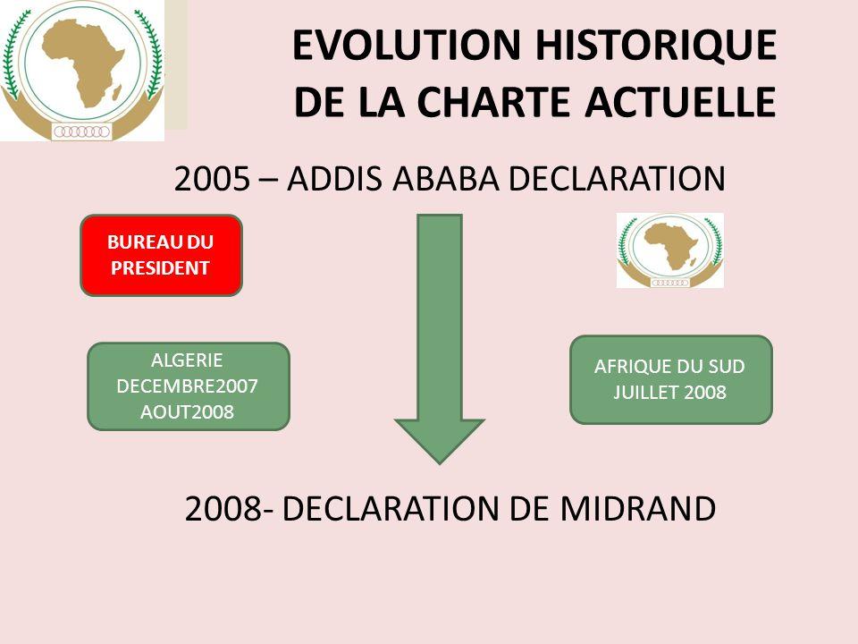 EVOLUTION HISTORIQUE DE LA CHARTE ACTUELLE 2005 – ADDIS ABABA DECLARATION 2008- DECLARATION DE MIDRAND BUREAU DU PRESIDENT ALGERIE DECEMBRE2007 AOUT20