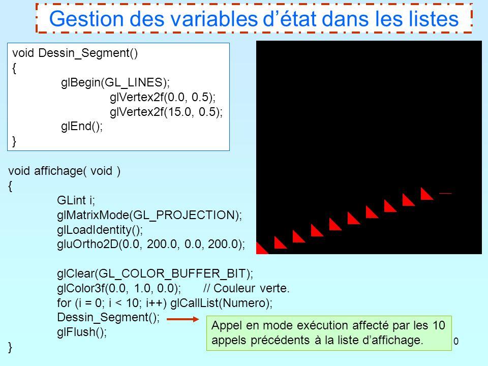 10 Gestion des variables d'état dans les listes void Dessin_Segment() { glBegin(GL_LINES); glVertex2f(0.0, 0.5); glVertex2f(15.0, 0.5); glEnd(); } voi