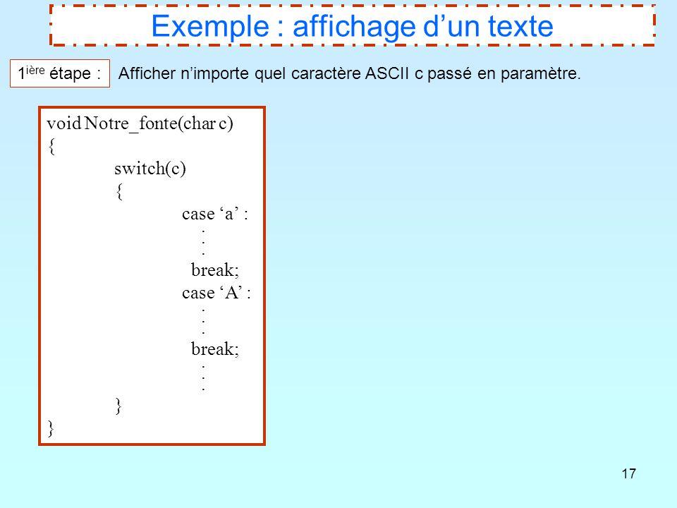 17 Exemple : affichage d'un texte 1 ière étape : void Notre_fonte(char c) { switch(c) { case 'a' :. break; case 'A' :. break;. } Afficher n'importe qu