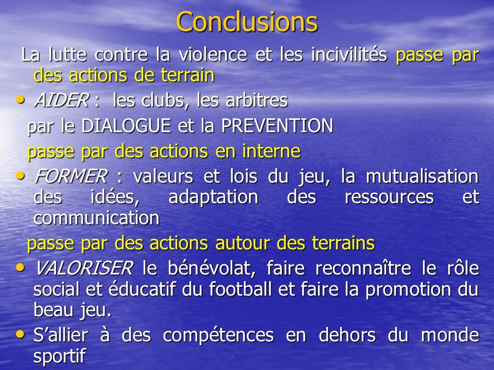 Conclusions La lutte contre la violence et les incivilités passe par des actions de terrain La lutte contre la violence et les incivilités passe par d