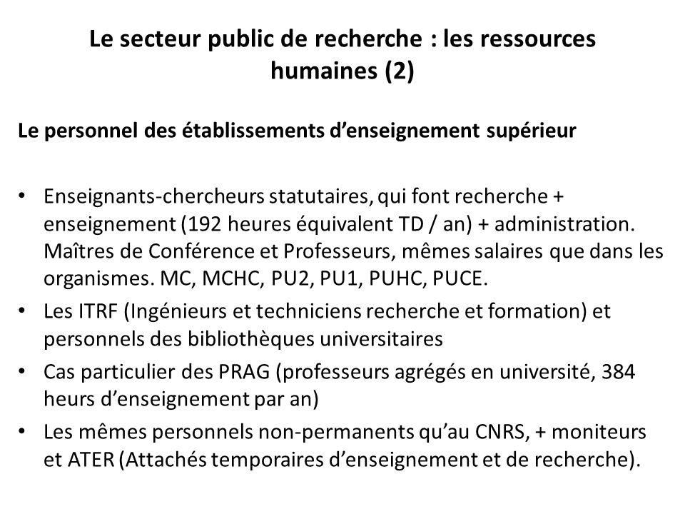 Le secteur public de recherche : les ressources humaines (2) Le personnel des établissements d'enseignement supérieur Enseignants-chercheurs statutaires, qui font recherche + enseignement (192 heures équivalent TD / an) + administration.