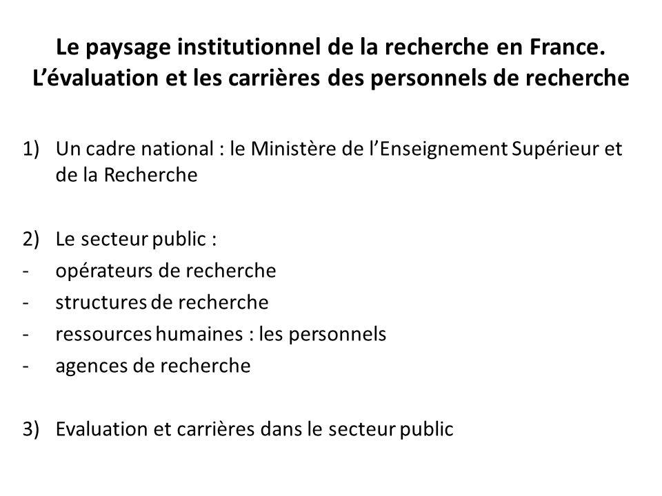 Le paysage institutionnel de la recherche en France.