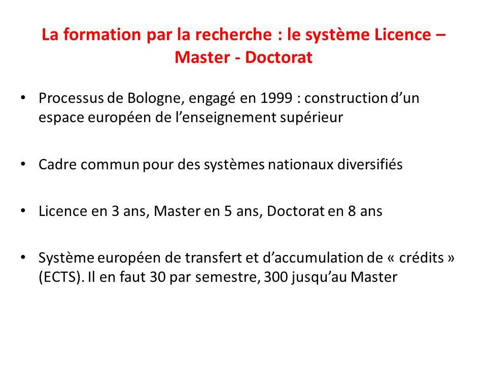 La formation par la recherche : le système Licence – Master - Doctorat Processus de Bologne, engagé en 1999 : construction d'un espace européen de l'enseignement supérieur Cadre commun pour des systèmes nationaux diversifiés Licence en 3 ans, Master en 5 ans, Doctorat en 8 ans Système européen de transfert et d'accumulation de « crédits » (ECTS).