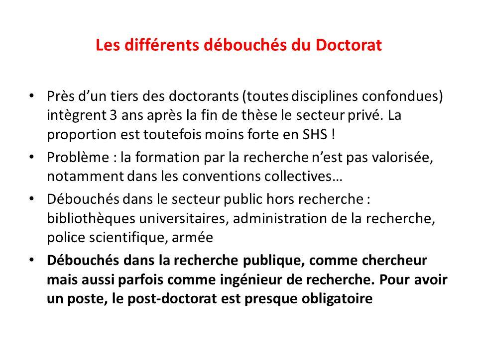 Les différents débouchés du Doctorat Près d'un tiers des doctorants (toutes disciplines confondues) intègrent 3 ans après la fin de thèse le secteur privé.