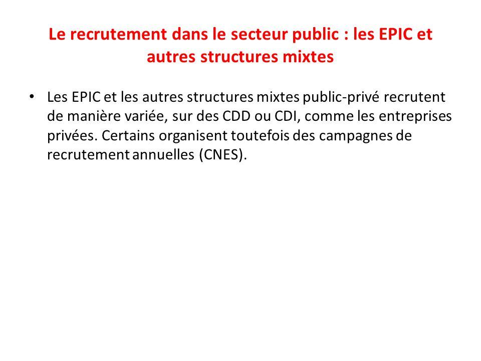 Le recrutement dans le secteur public : les EPIC et autres structures mixtes Les EPIC et les autres structures mixtes public-privé recrutent de manière variée, sur des CDD ou CDI, comme les entreprises privées.