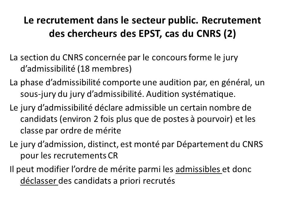 La section du CNRS concernée par le concours forme le jury d'admissibilité (18 membres) La phase d'admissibilité comporte une audition par, en général, un sous-jury du jury d'admissibilité.