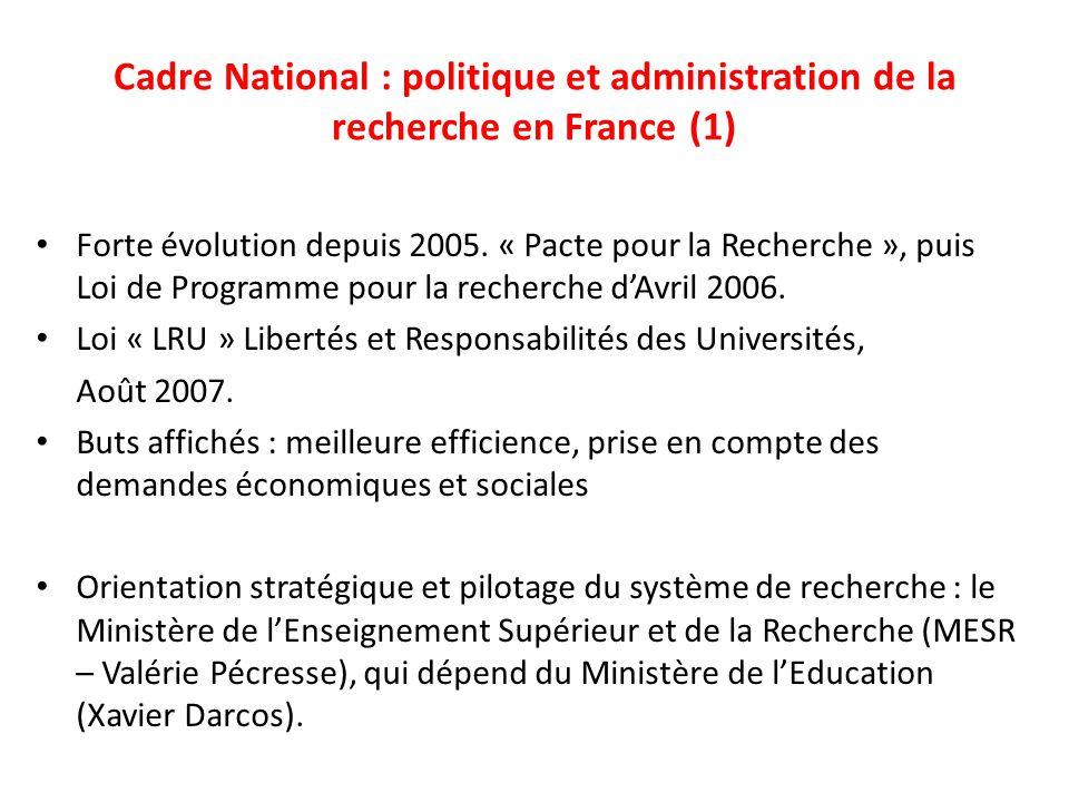 Cadre National : politique et administration de la recherche en France (1) Forte évolution depuis 2005.