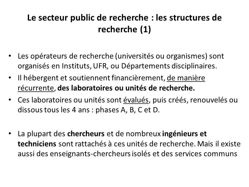 Le secteur public de recherche : les structures de recherche (1) Les opérateurs de recherche (universités ou organismes) sont organisés en Instituts, UFR, ou Départements disciplinaires.