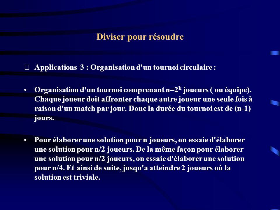 Diviser pour résoudre Applications 3 : Organisation d'un tournoi circulaire : Organisation d'un tournoi comprenant n=2 k joueurs ( ou équipe). Chaque