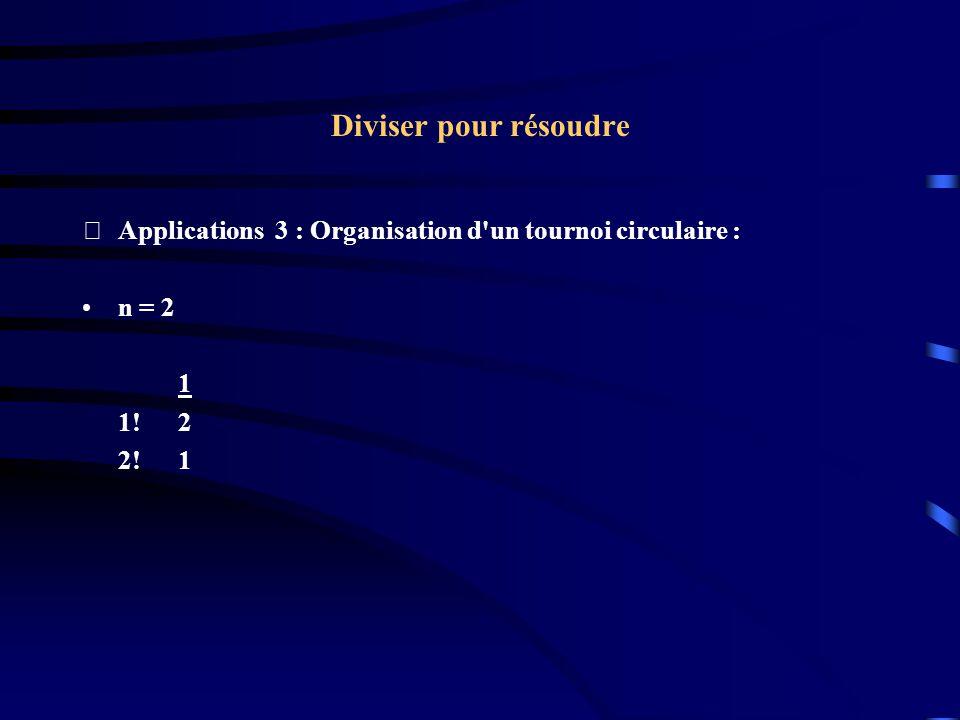 Diviser pour résoudre Applications 3 : Organisation d'un tournoi circulaire : n = 2 1 1! 2 2!1