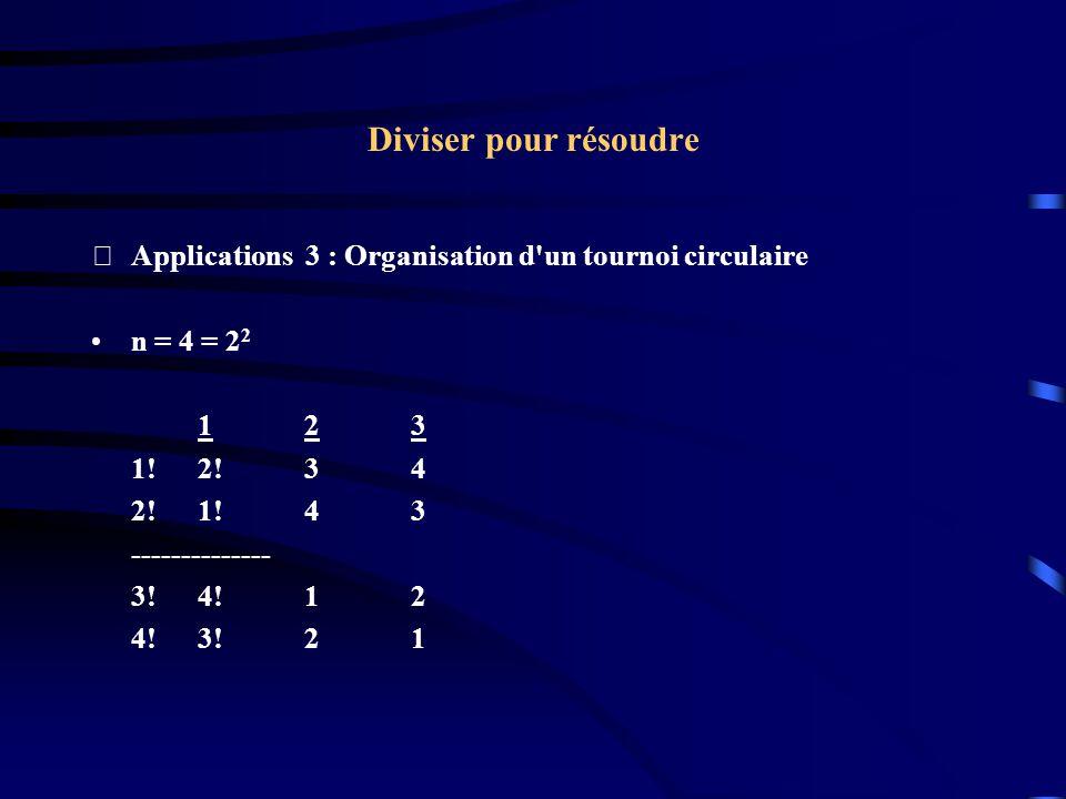 Diviser pour résoudre Applications 3 : Organisation d'un tournoi circulaire n = 4 = 2 2 1 23 1!2!34 2!1!43 -------------- 3!4!12 4!3!21
