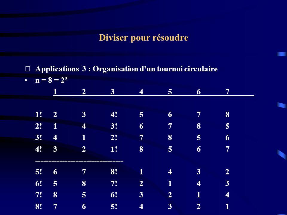 Diviser pour résoudre Applications 3 : Organisation d'un tournoi circulaire n = 8 = 2 3 1234567 1!234!5678 2!143!6785 3!412!7856 4!321!8567 ---------