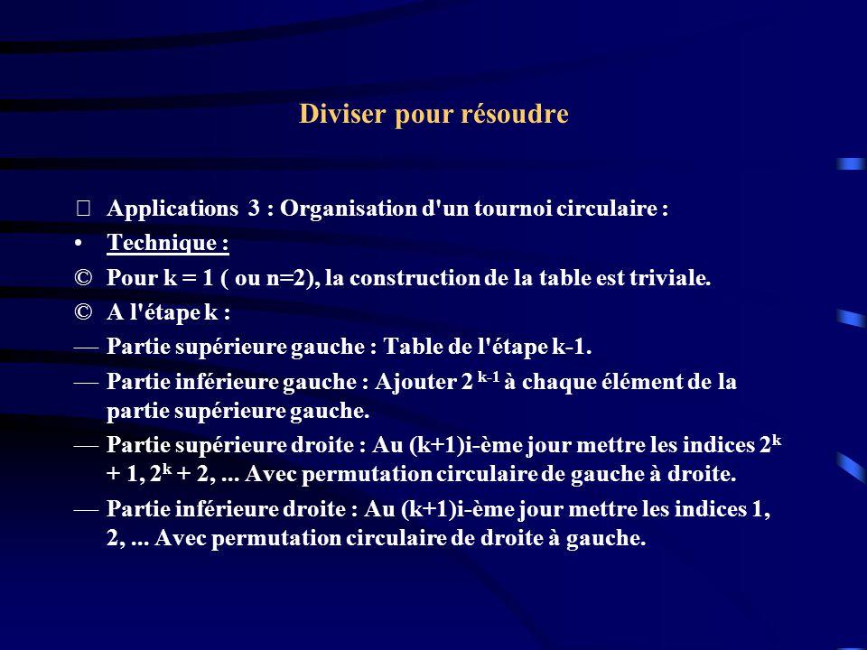 Diviser pour résoudre Applications 3 : Organisation d'un tournoi circulaire : Technique : ©Pour k = 1 ( ou n=2), la construction de la table est triv